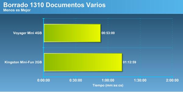 borrado_documentos.jpg