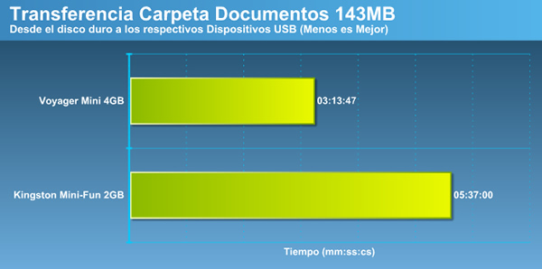 transferencia_documentos.jpg