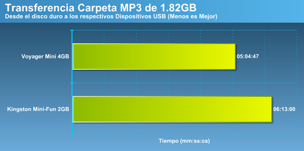 transferencia_mp3.jpg