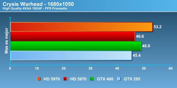 gtx480