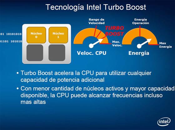 nehalem4 Review Intel Core i7: Comparativa de Todos los Modelos