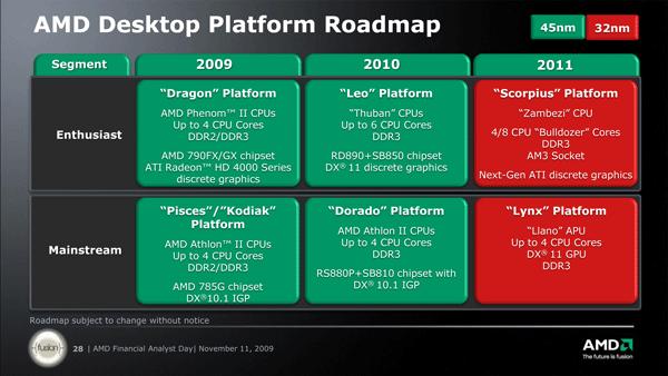 AMD_roadmap_desktop