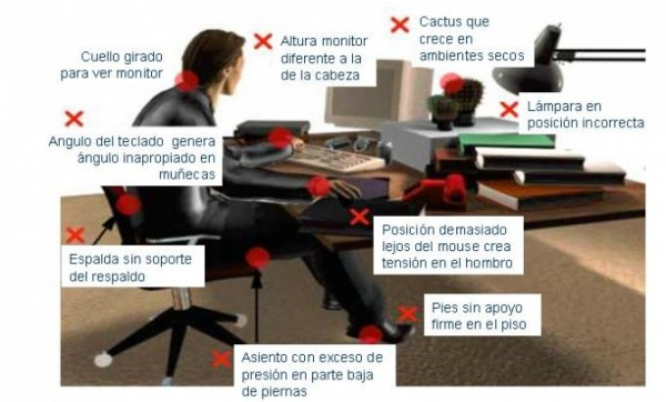 La postura correcta para trabajar frente a tu computador
