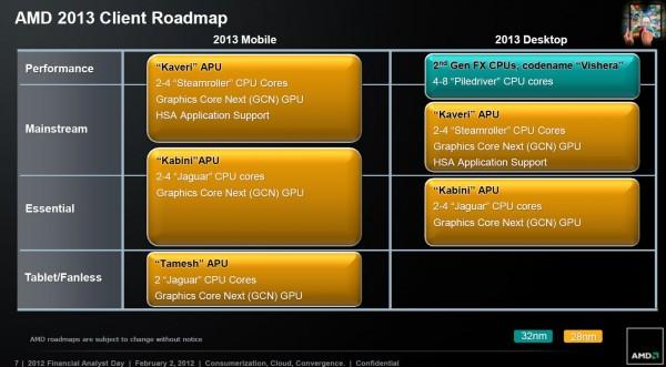 AMD_Financial_Analyst_Day_2012_02