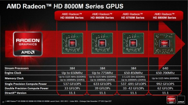 AMD_Radeon_HD_8800M_Series_02