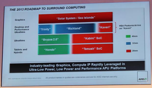 AMD_Kaveri_Kabini_Temash_CES2013_01