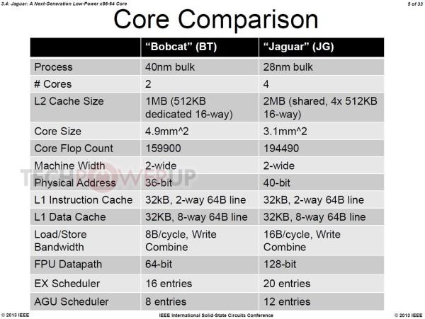 AMD_Jaguar_Cores_2013_01