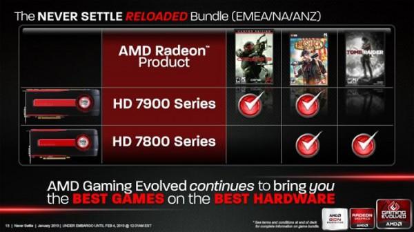 AMD_Never_Settle_Reloaded_Bundle_01