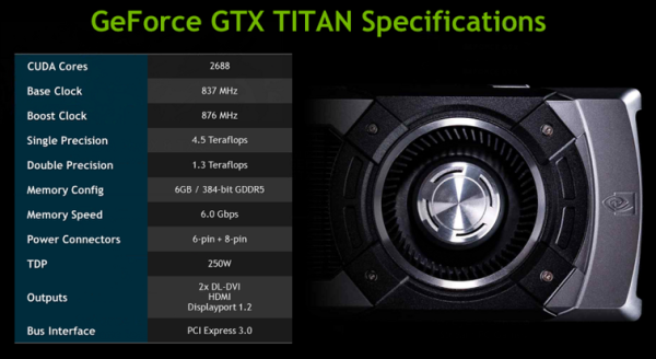 GeForce-GTX-Titan_oficial_01