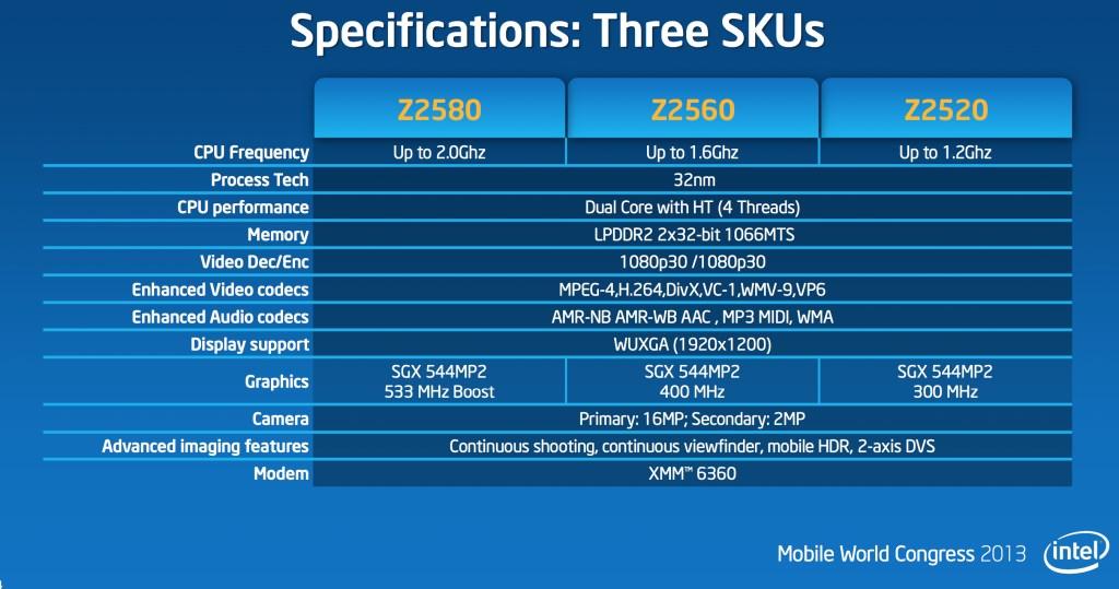 Процессоры intel технические характеристики 2