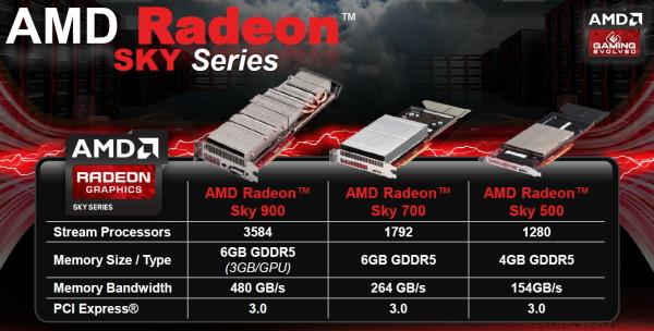 AMD-Radeon-Sky-Series_02