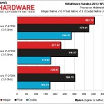"Intel Core i7-4770K ""Haswell"" vs Intel Core i7-3770K ""Ivy Bridge"" vs Core i7-2700K ""Sandy Bridge"""