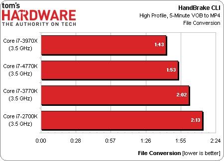 Intel_Haswell_vs_Ivy_Bridge_04