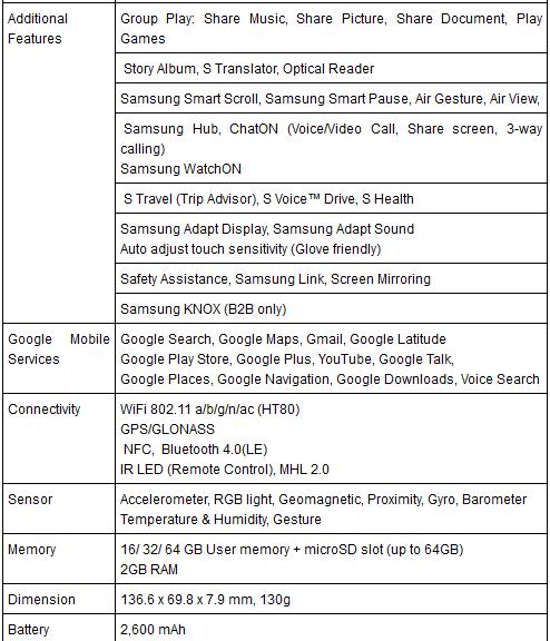 Samsung_Galaxy_S_IV_full_spec_02
