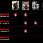 AMD y NVIDIA incluirán: Far Cry 3: Blood Dragon, Battlefield 4 y Metro: Last Light en sus tarjetas