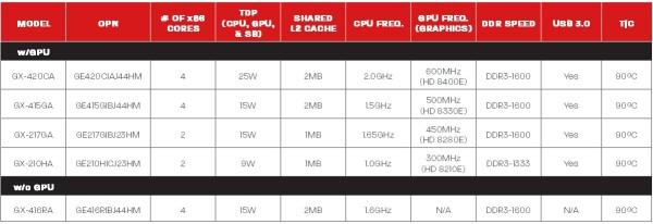 AMD_G-Series_Jaguar_APU