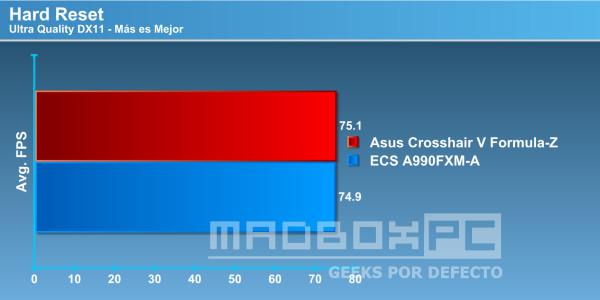 Review: ASUS Crosshair V Formula-Z |