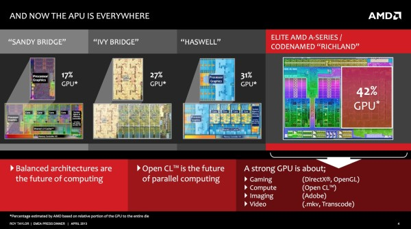 AMD-Richland-vs-Haswell-GPU