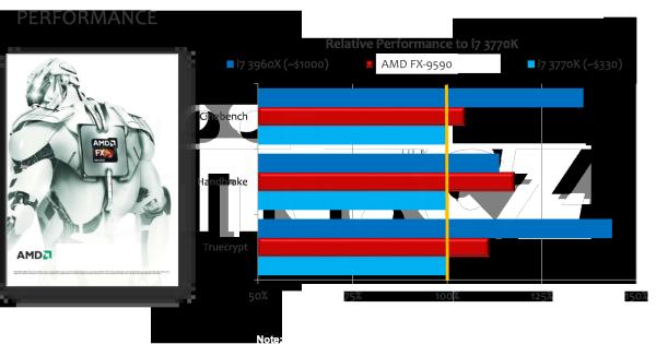 AMD_FX_9000_Series_03