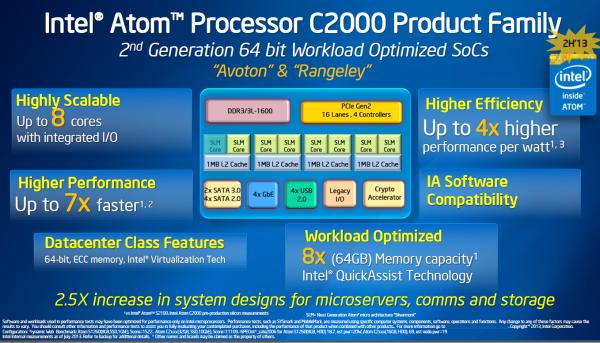 Intel_Atom_Avoton_02