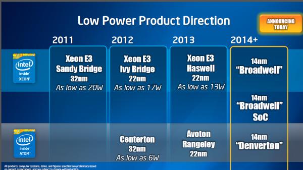 Intel_Atom_Denverton