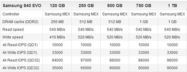 Samsung_840_EVO_4