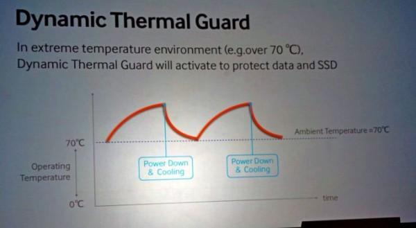 Samsung_840_EVO_Thermal_Guard