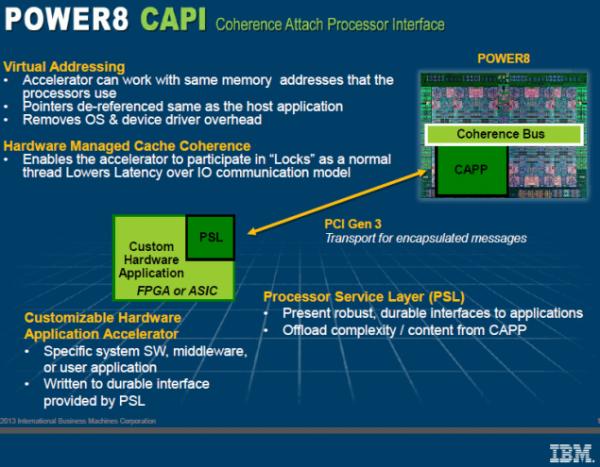 IBM-Power8-Processor_03