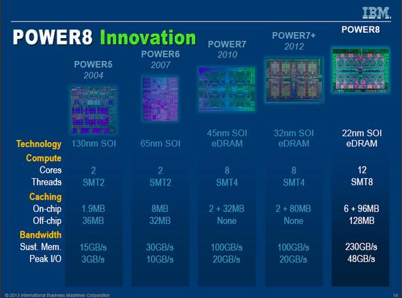 IBM-Power8-Processor_04