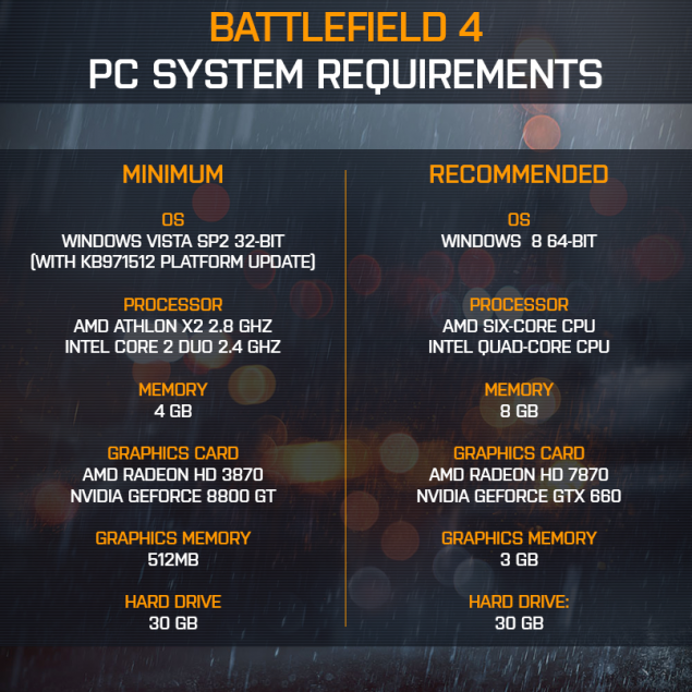 Battlefield-4-PC-System-Requirements