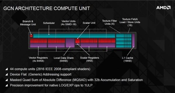 AMD-Hawaii-R9-290X-4