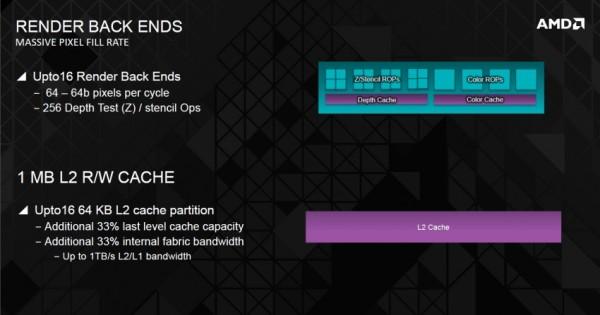 AMD-Hawaii-R9-290X-5