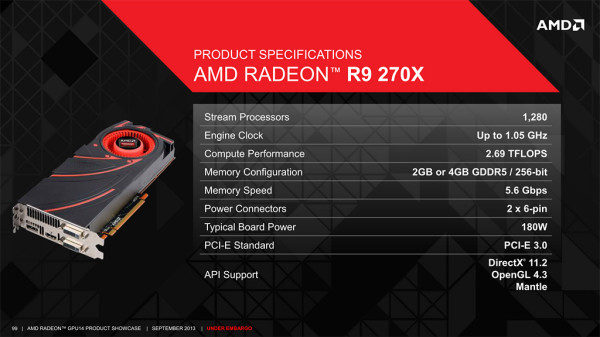 AMD-Radeon-R9-270X-Specifications