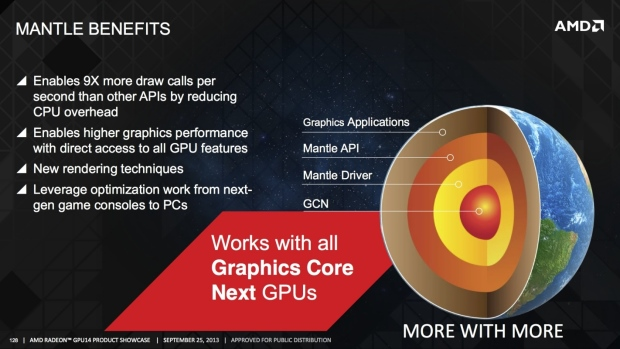 AMD_Mantle