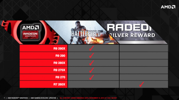 AMD_Never_Settle_Forever_Bundle_Nov_2013_03