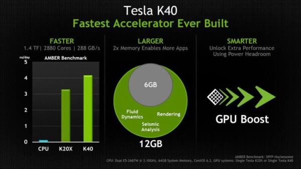 NVIDIA-Tesla-K40_SLIDE_01