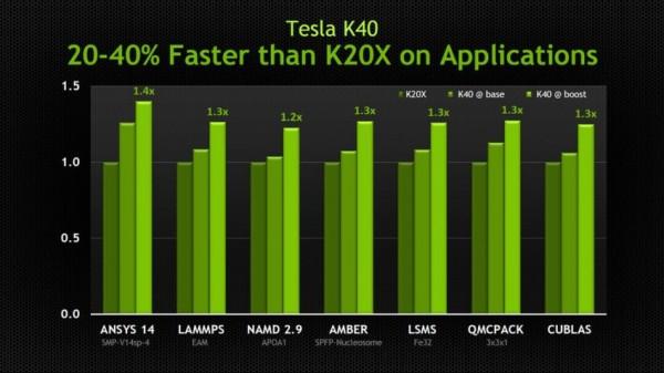 NVIDIA-Tesla-K40_SLIDE_03