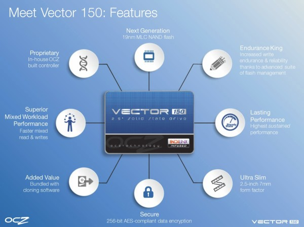 OCZ-Vector-150-Features-1