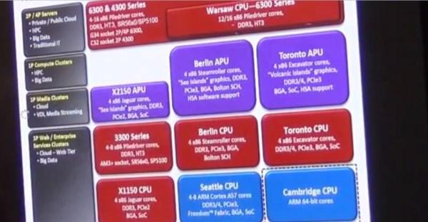 AMD_Toronto_Cambridge_Opteron_02