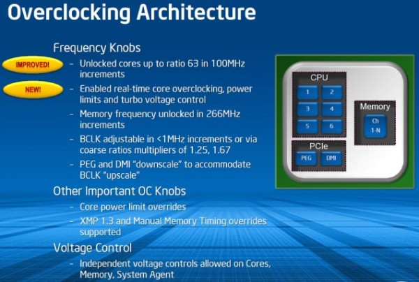 Intel_Ivy_Bridge_E_05
