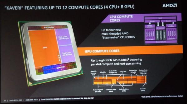 AMD-Kaveri-APU_CES2014_01