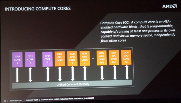 AMD-Kaveri-APU_CES2014_02