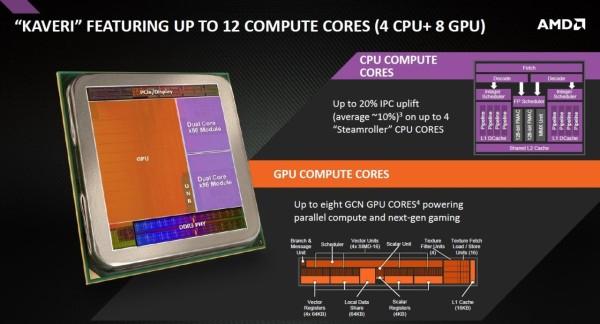 AMD_Kaveri_launch_02