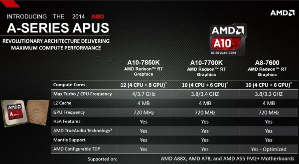 AMD_Kaveri_launch_04