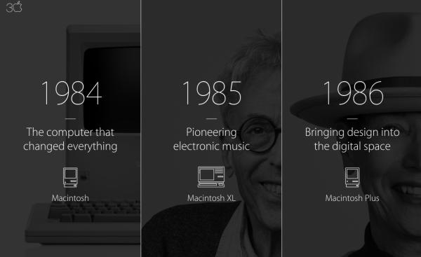 Apple Mac History