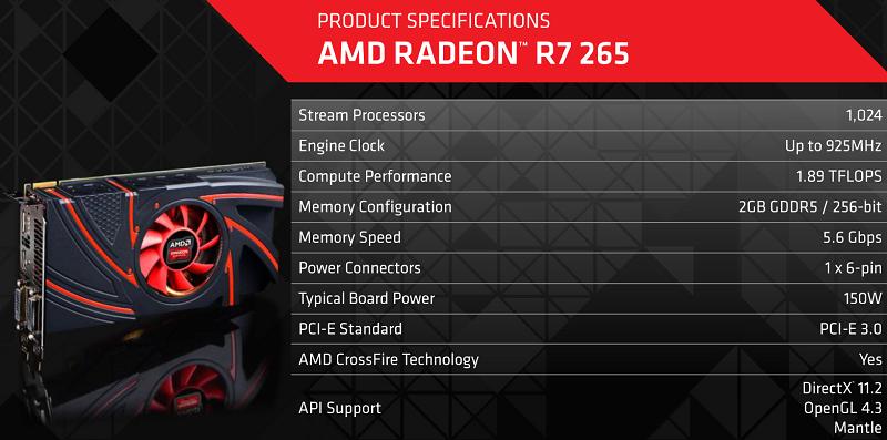 AMD lanza la Radeon R7 265 (Reviews) y baja el precio de la