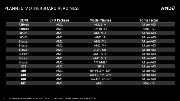AMD_AM1_Platform_04