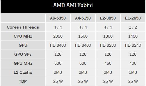 AMD_AM1_Platform_06