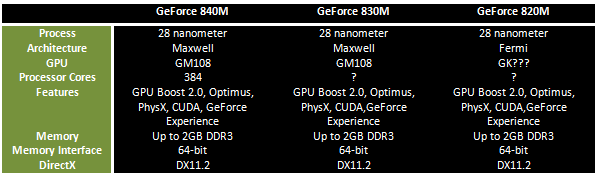GeForce_GTX_800M_Series_03