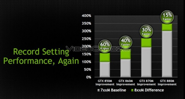 GeForce_GTX_800M_Series_07